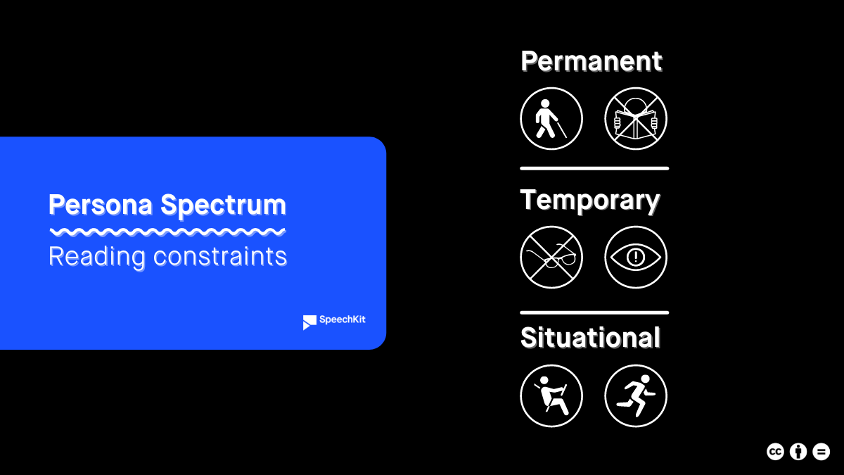 Persona Spectrum: Reading constraints can be permanent, temporary, or situational