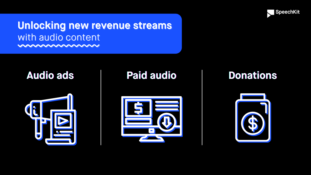 Unlocking new revenue streams with audio content: Audio ads, paid audio, and donations